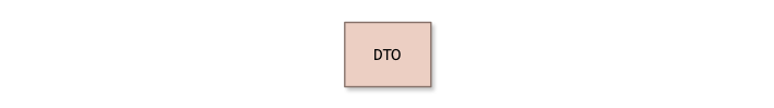 DTO Class Overview